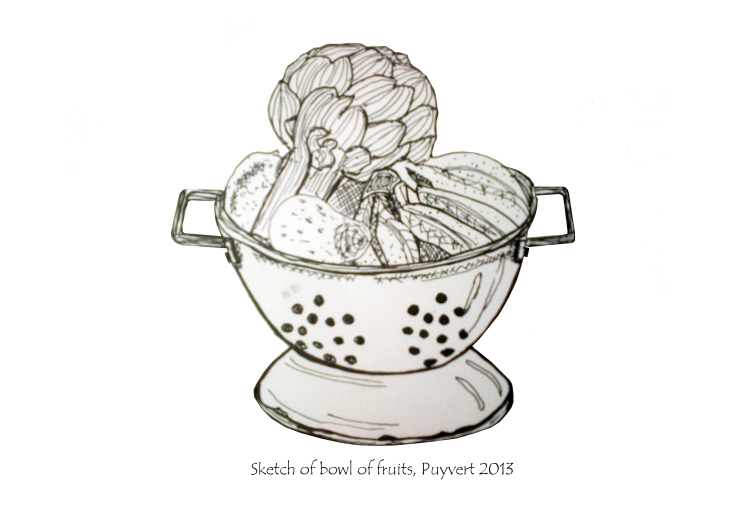 Sketch of bowl of fruits